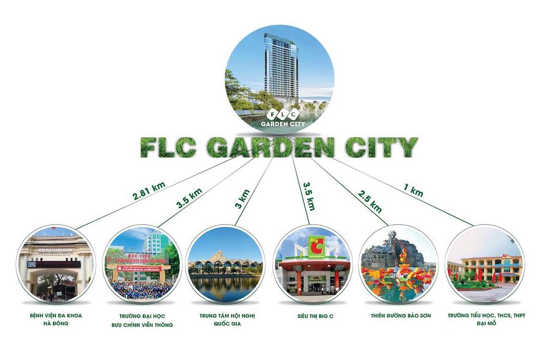 Liên kế vùng chung cư FLC Garden City Đại Mỗ