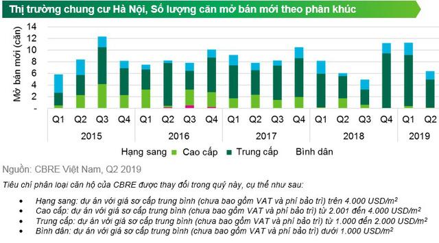 BĐS ven trung tâm phía Tây Hà Nội thay đổi chóng mặt - Ảnh 1.
