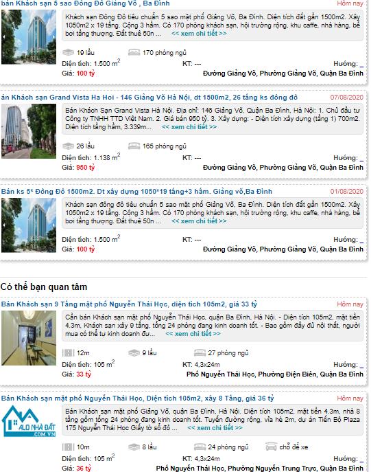 Hà Nội: Giá thuê phòng giảm kịch sàn, khách sạn ồ ạt rao bán - Ảnh 1.